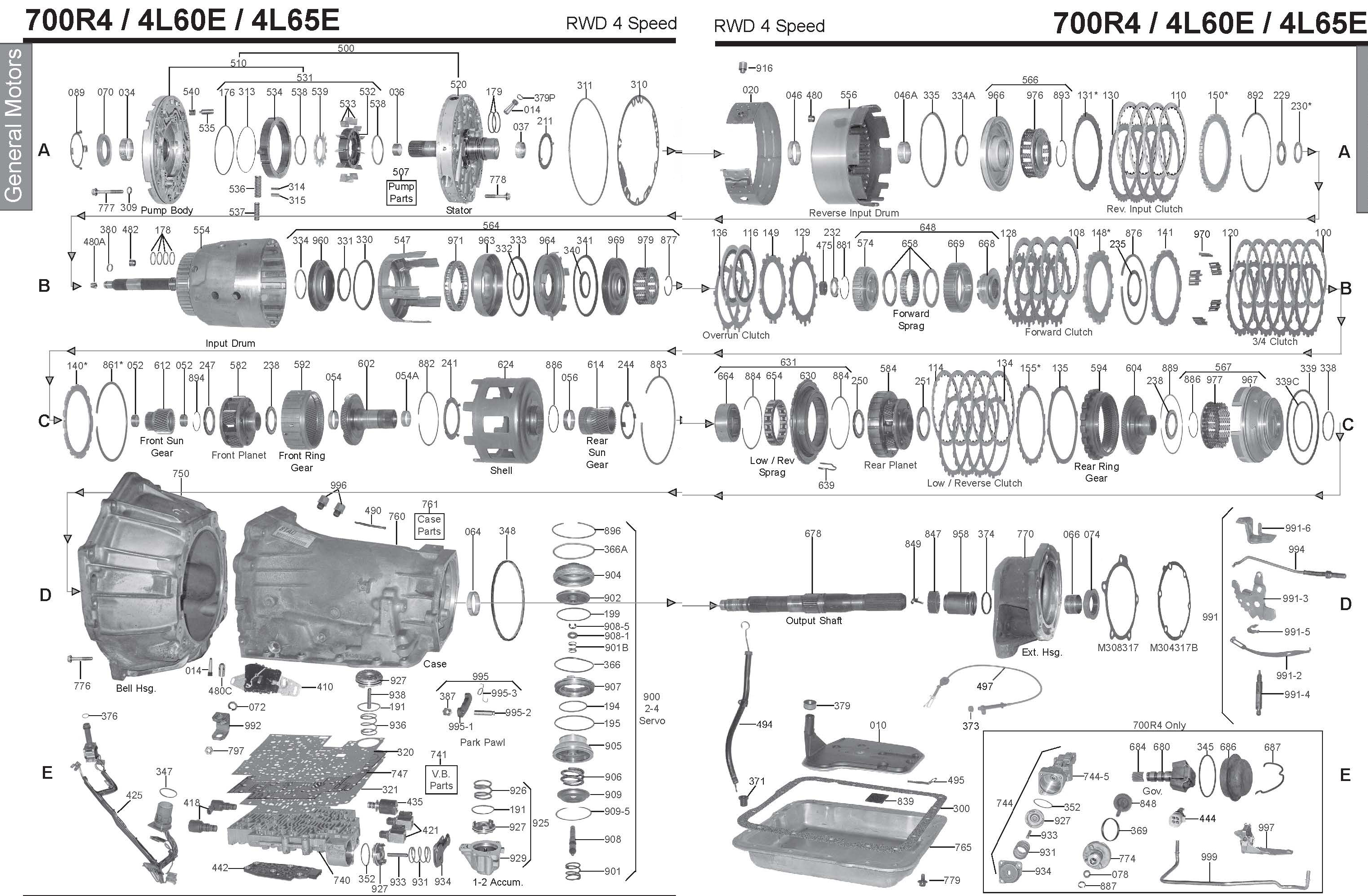 Gm 4t65e Diagram on car wiring harness repair