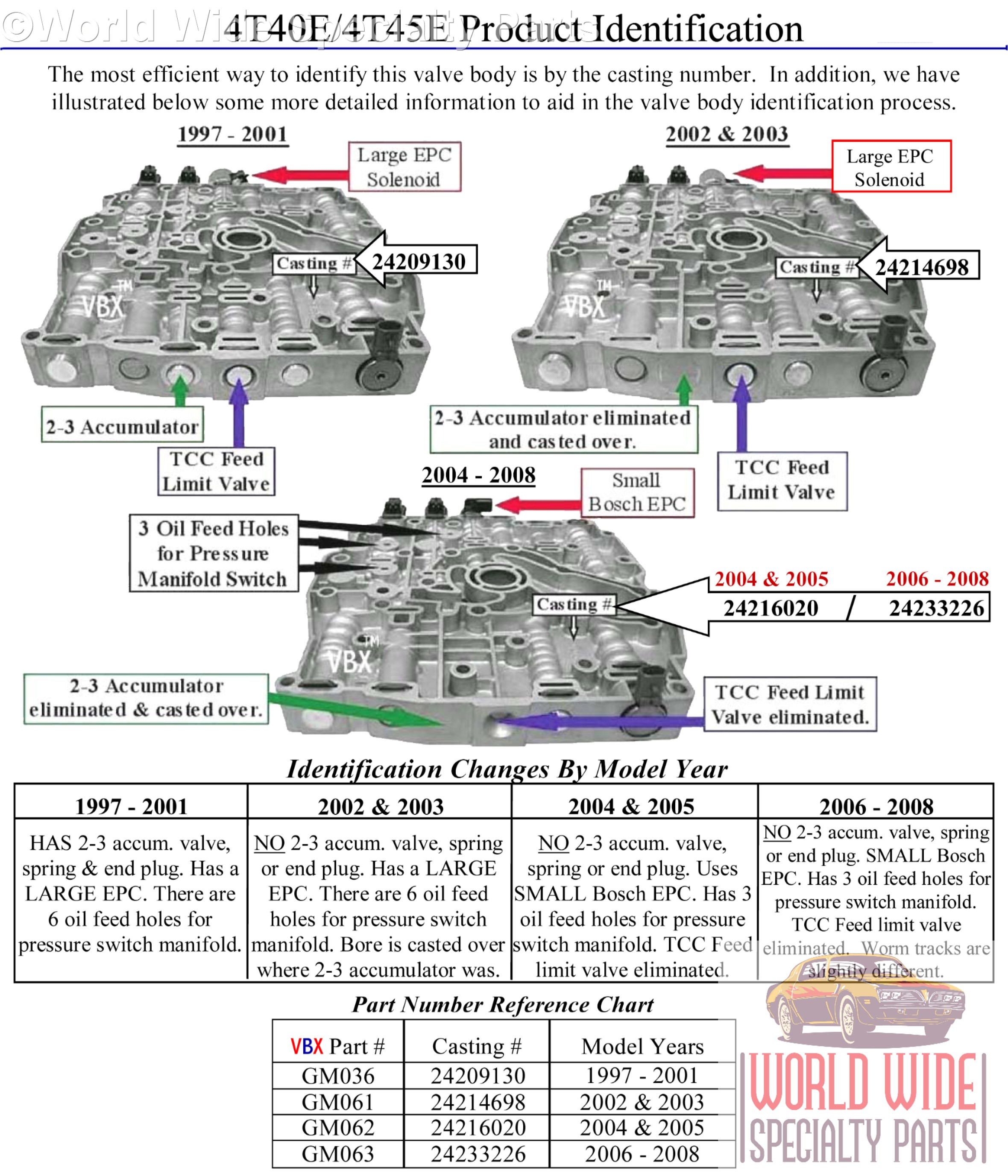 4t45e Wiring Diagram Manual Guide 4l80e Transmission Solenoid Further Ford 4r100 Ax4n Shift A
