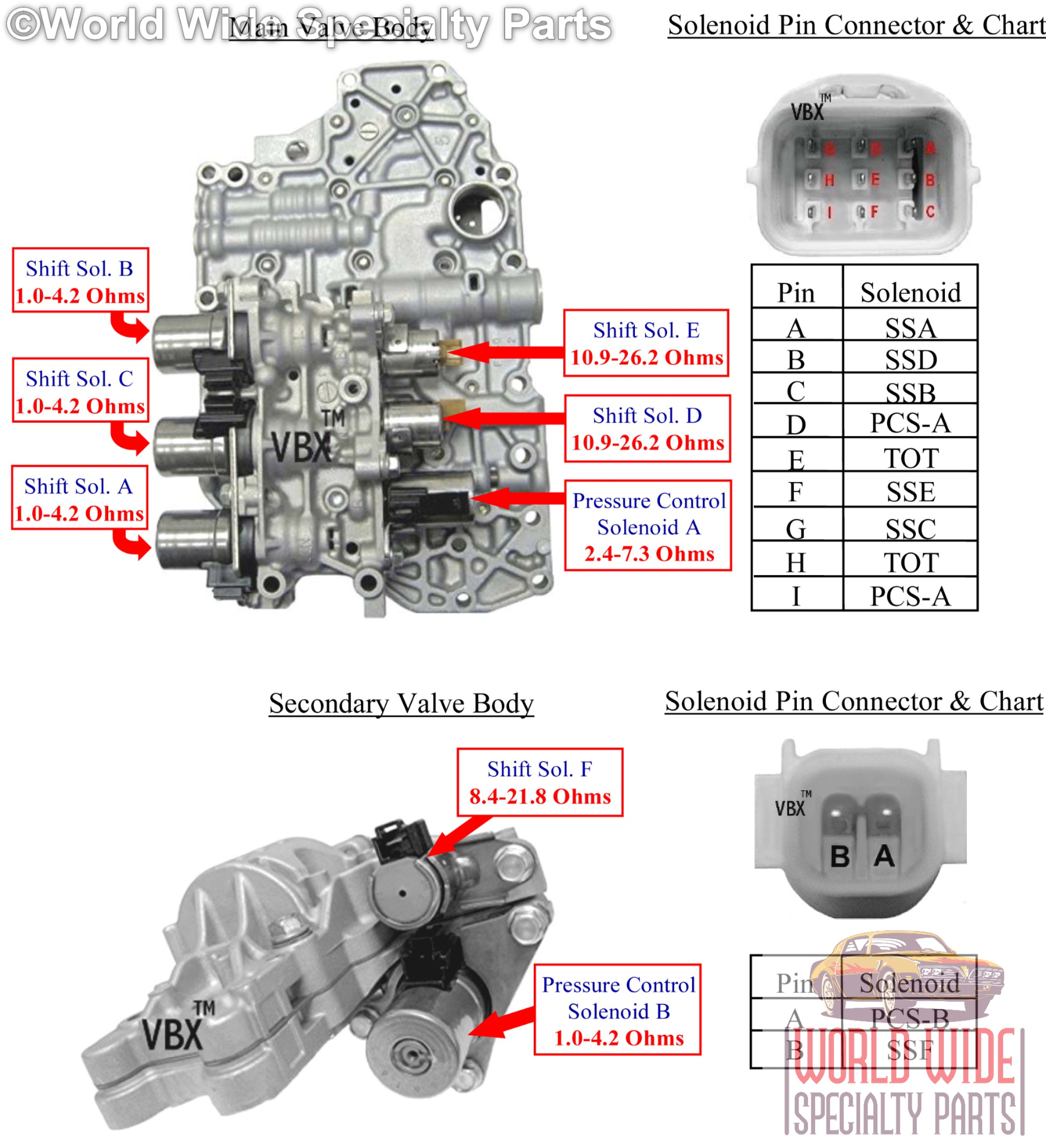 Page 9944 moreover Viewtopic likewise Saab Pcv System Diagram besides Saab 9000 Aero Engine Diagram besides Phono Connector Wiring Diagram. on saab 9 3 wiring