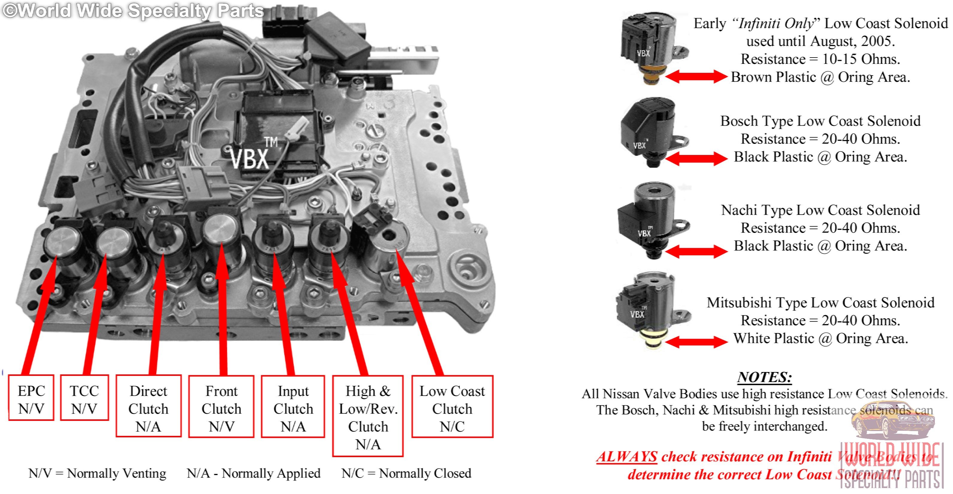 2007 Silverado Torque Converter Location on 2012 toyota camry stereo wiring schematic diagram
