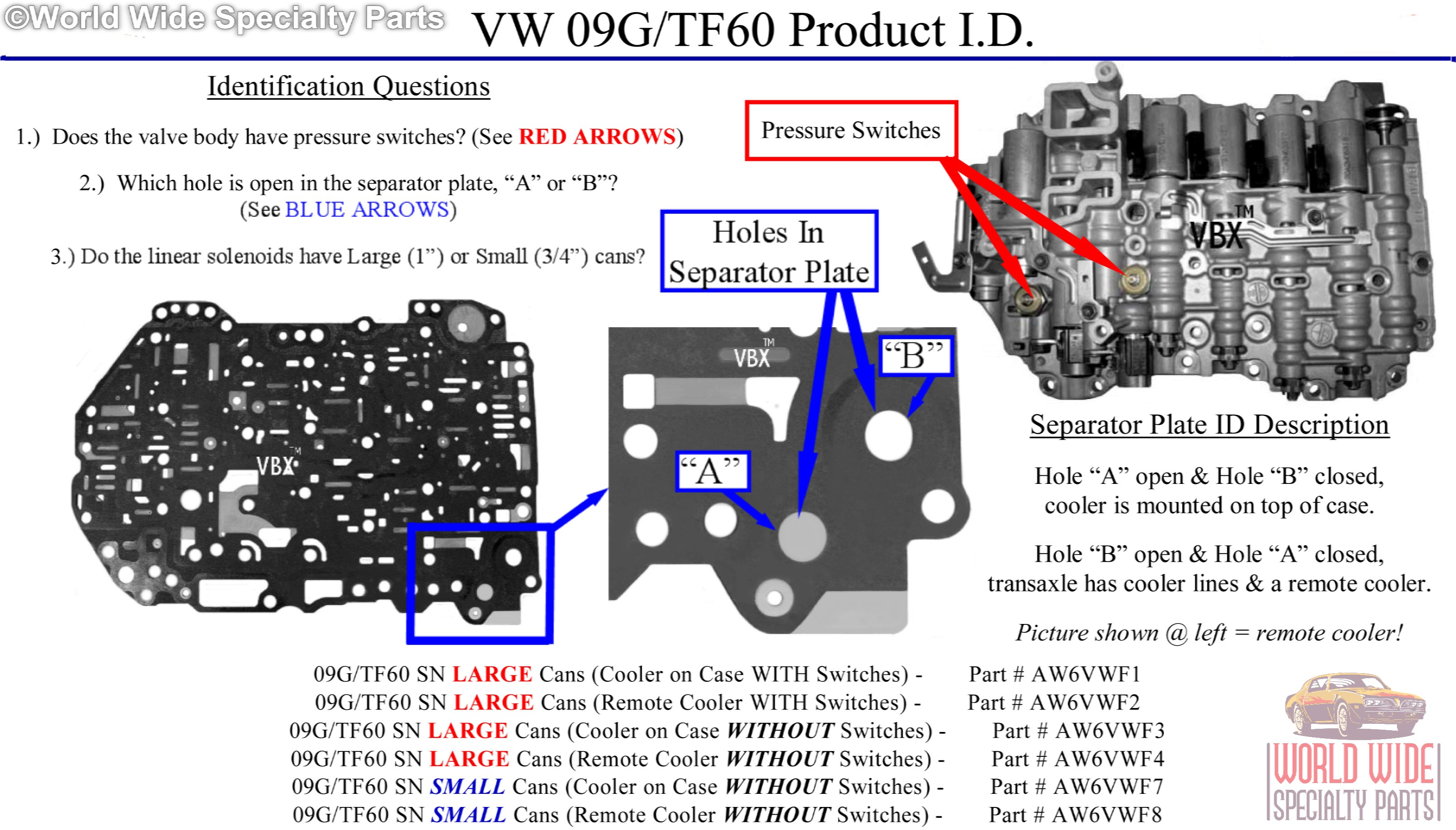 Details about Volkswagen 09G, TF60SN Valve Body, w/Remote Cooler Up to  06/04 (1 YEAR WARRANTY)
