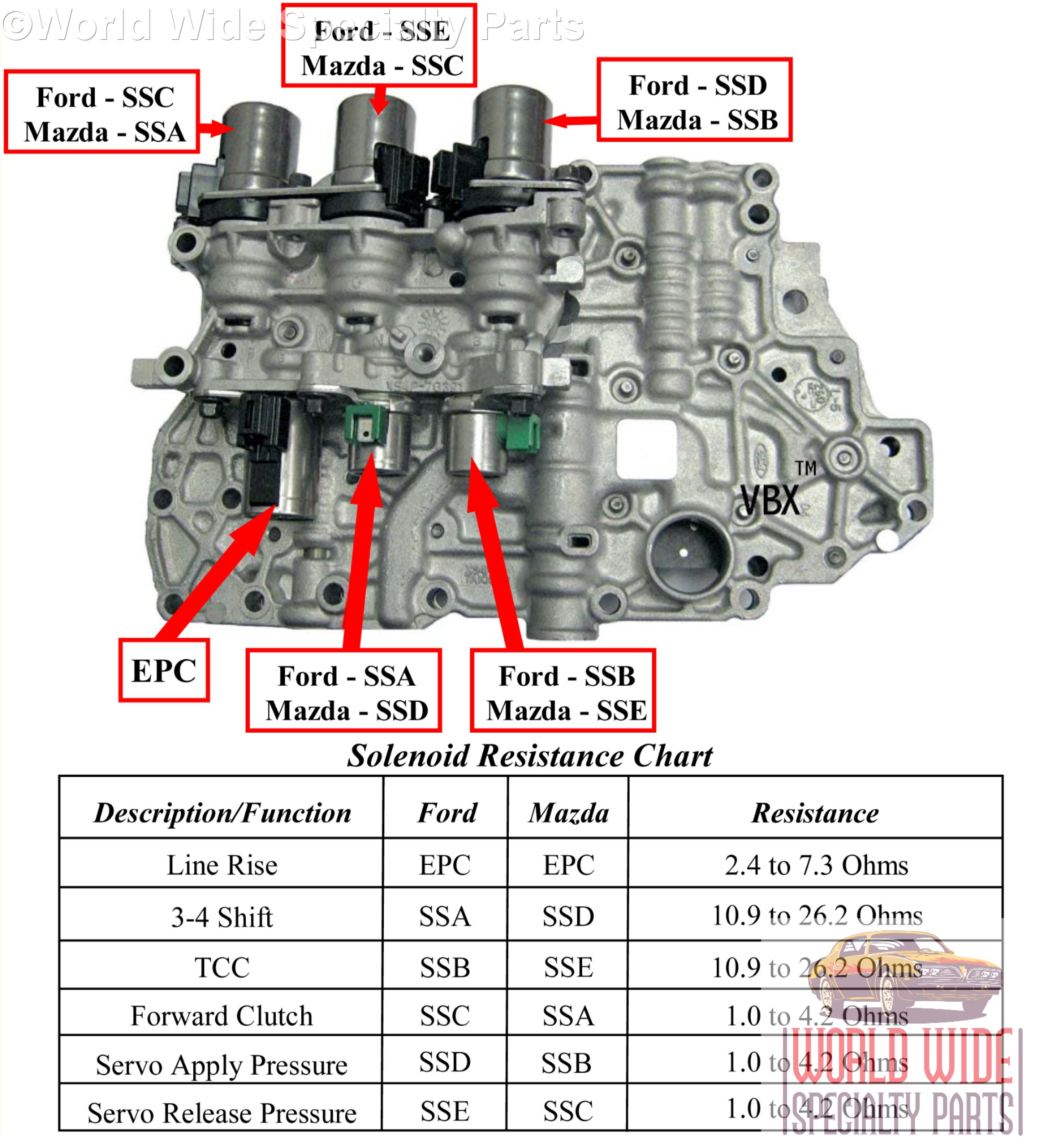 Ford 4f27e Valve Body 1999 Up Lifetime Warranty Sonnax
