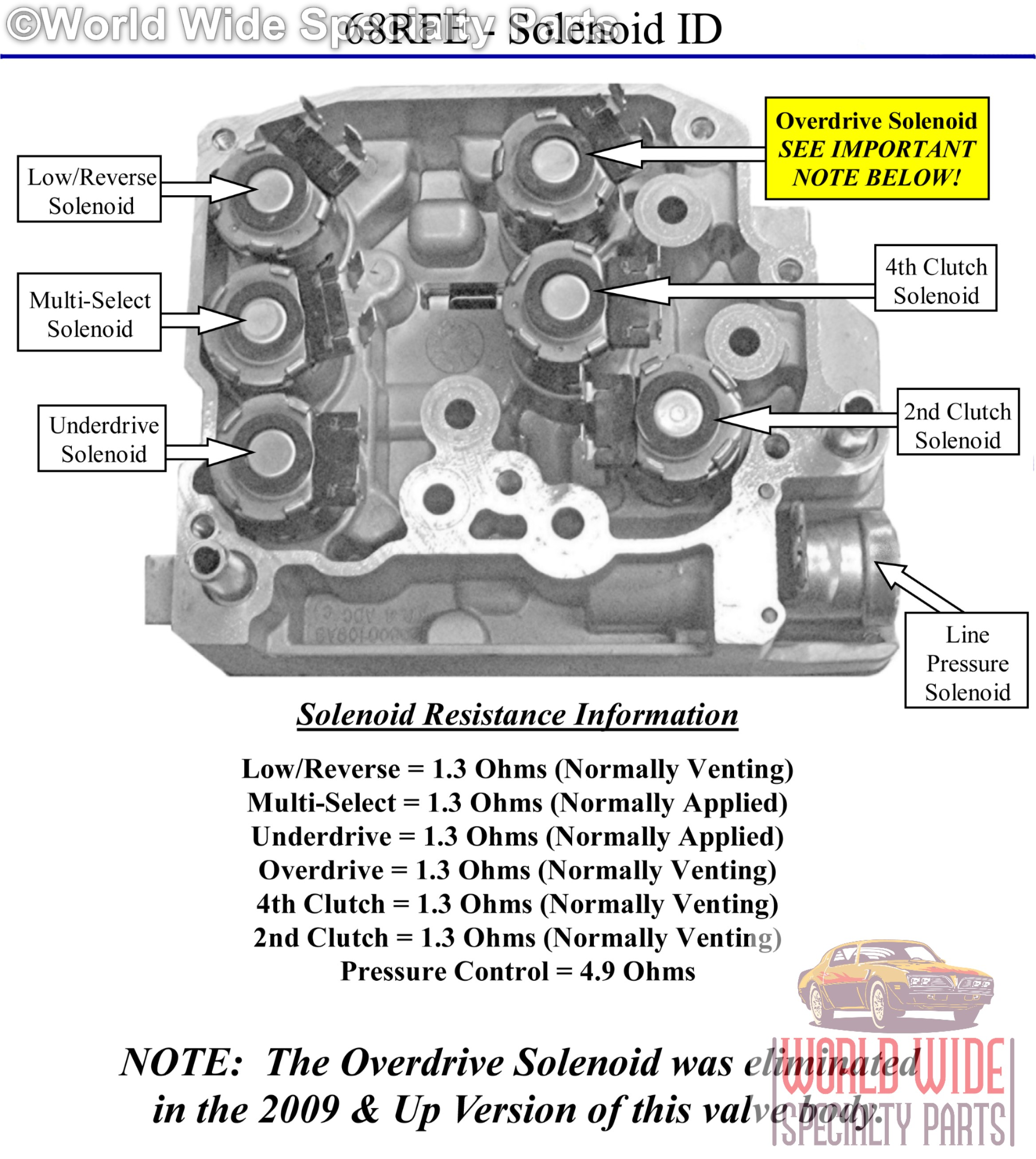 Diagram 4l60e Transmission Shift Valve Breakdown Diagram Full Version Hd Quality Breakdown Diagram Pvdiagramxsalo Centromacrobioticomilanese It