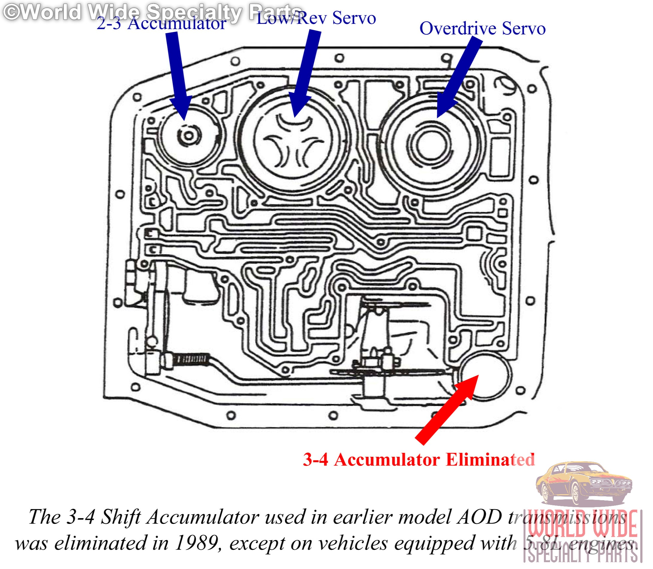aod valve body diagram ford    aod     fiod    valve       body    1989 1993  1 year warranty  ford    aod     fiod    valve       body    1989 1993  1 year warranty