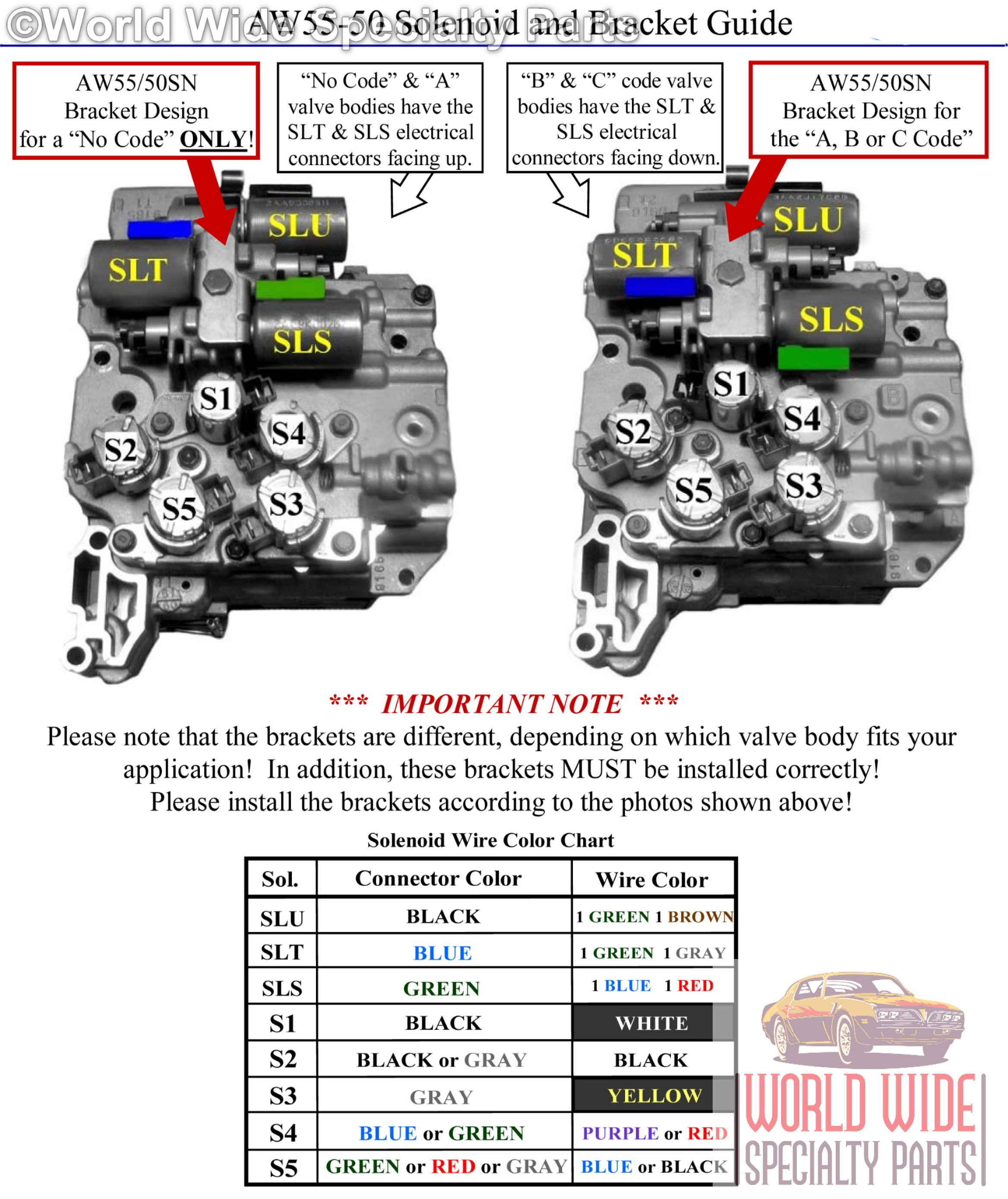 Fits Nissan Re5f22a Aw55 50sn Valve Body 2005 Up Lifetime Warranty Rh Ebay  Com Nissan Transmission Valve Body Nissan Transmission Valve Body