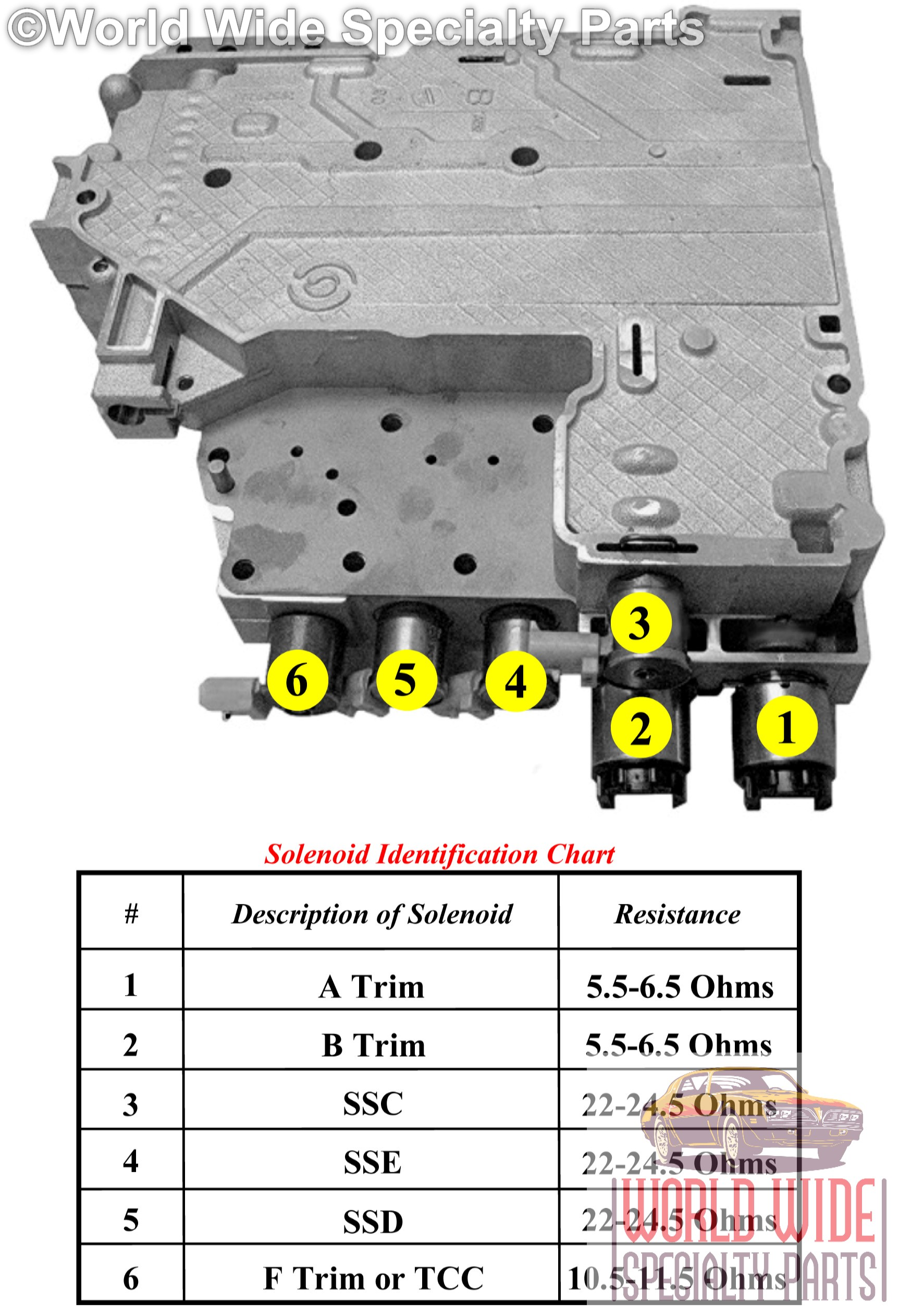 31 Allison 1000 Valve Body Diagram
