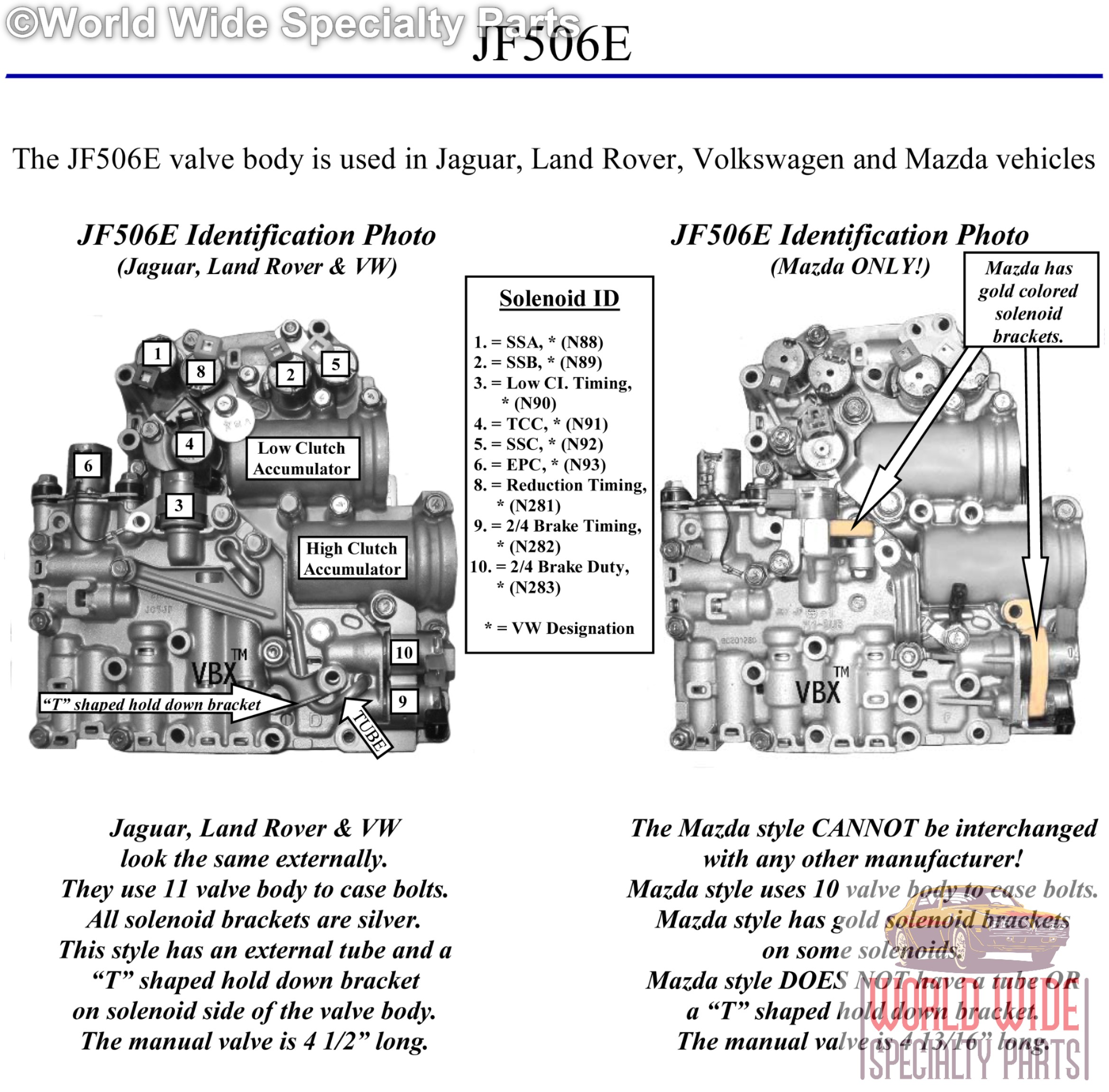 Jaguar Jf506e Valve Body 1999 Up Lifetime Warranty Sonnax Updated Difference Engine Diagram Tech Info Product Id