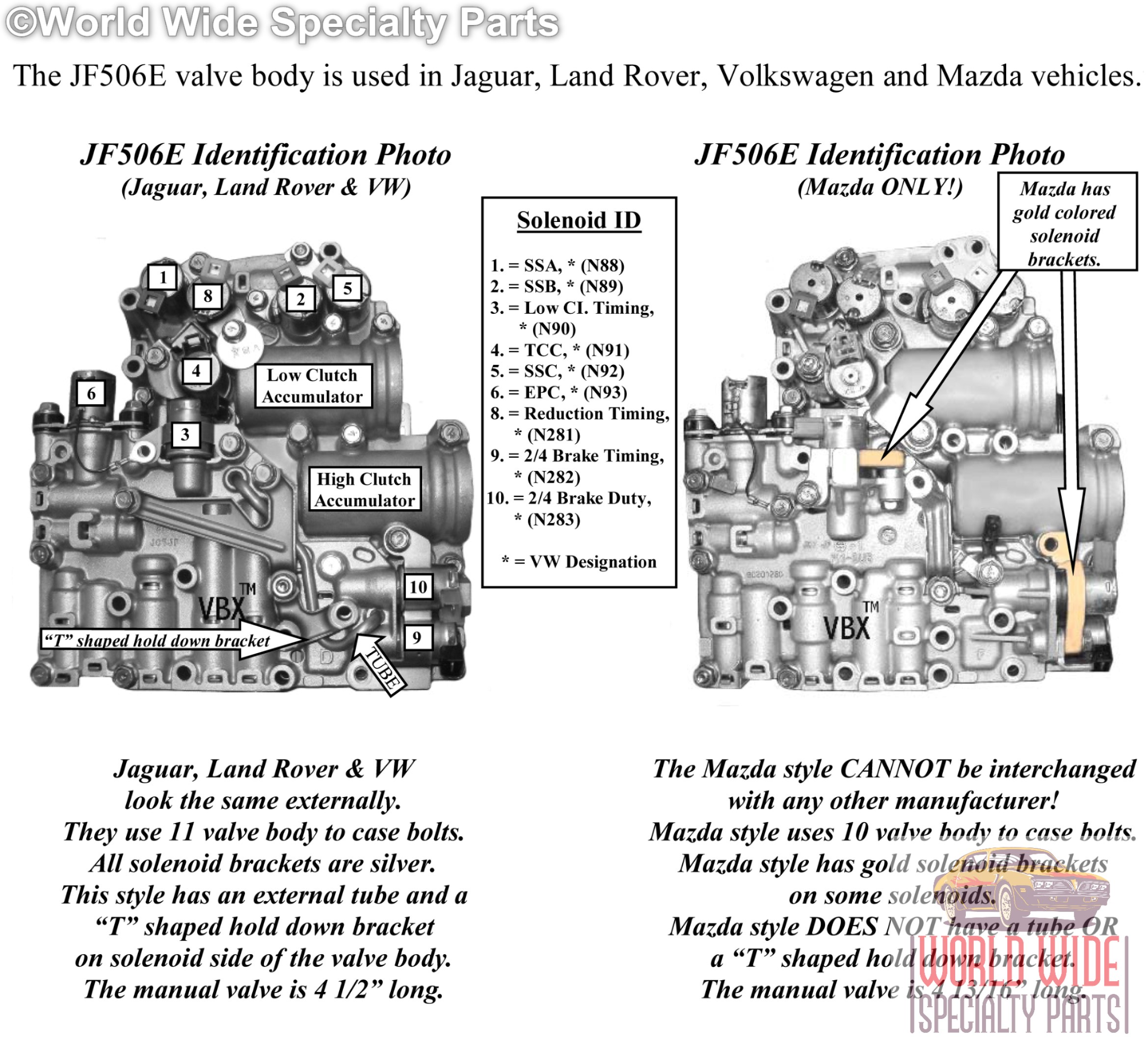 Mazda ja5a eljf506e valve body 2002 up lifetime warranty sonnax in the above illustration you can see the difference between the vw jaguar and mazda versions of this body pooptronica